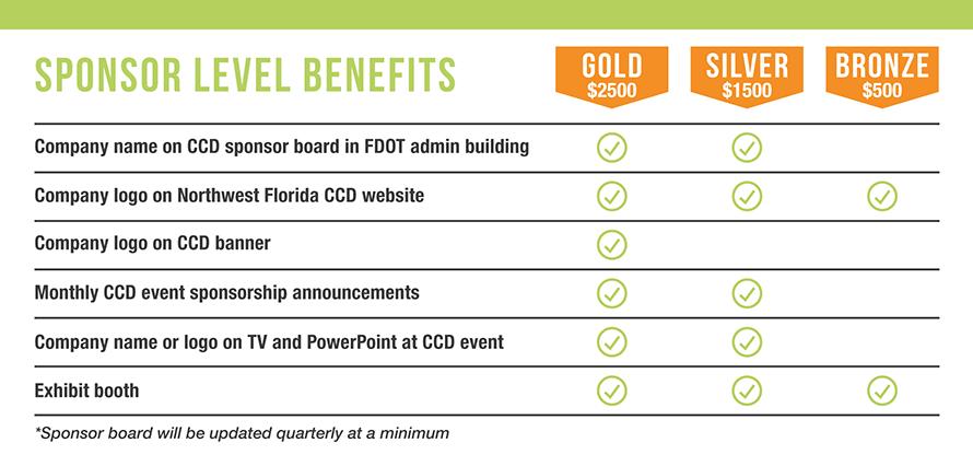 sponsor level benefits